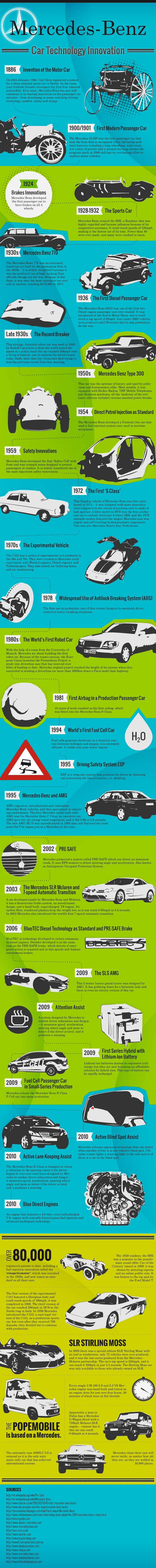Mercedes Infographic